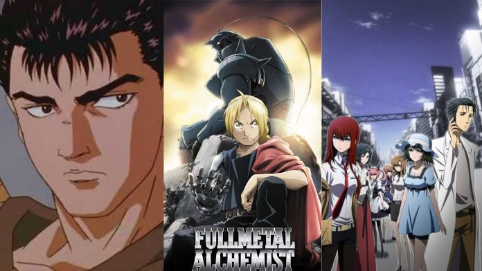 15 Highest IMDb Rated Anime