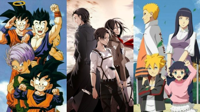 Most Powerful Anime Families